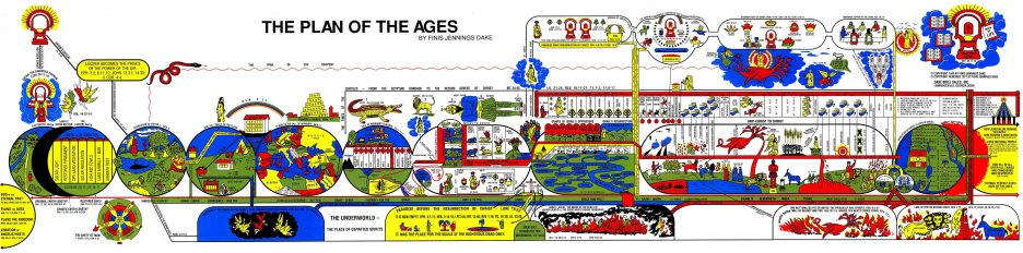 The Plan of the Ages Bible chart by Finis Dake
