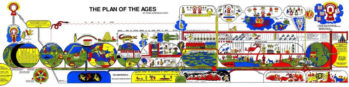 Plan of the Ages Bible Chart By Finis Dake